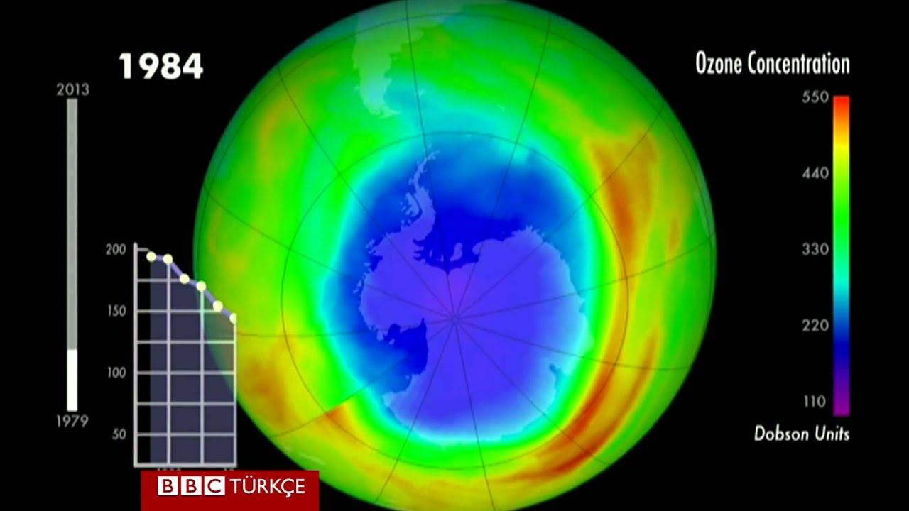 Açılan Ozon Deliği Bu Yıl Kapanmaya Başladı.